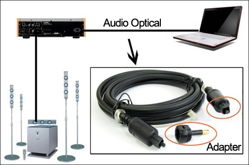 Audio Optical DTS